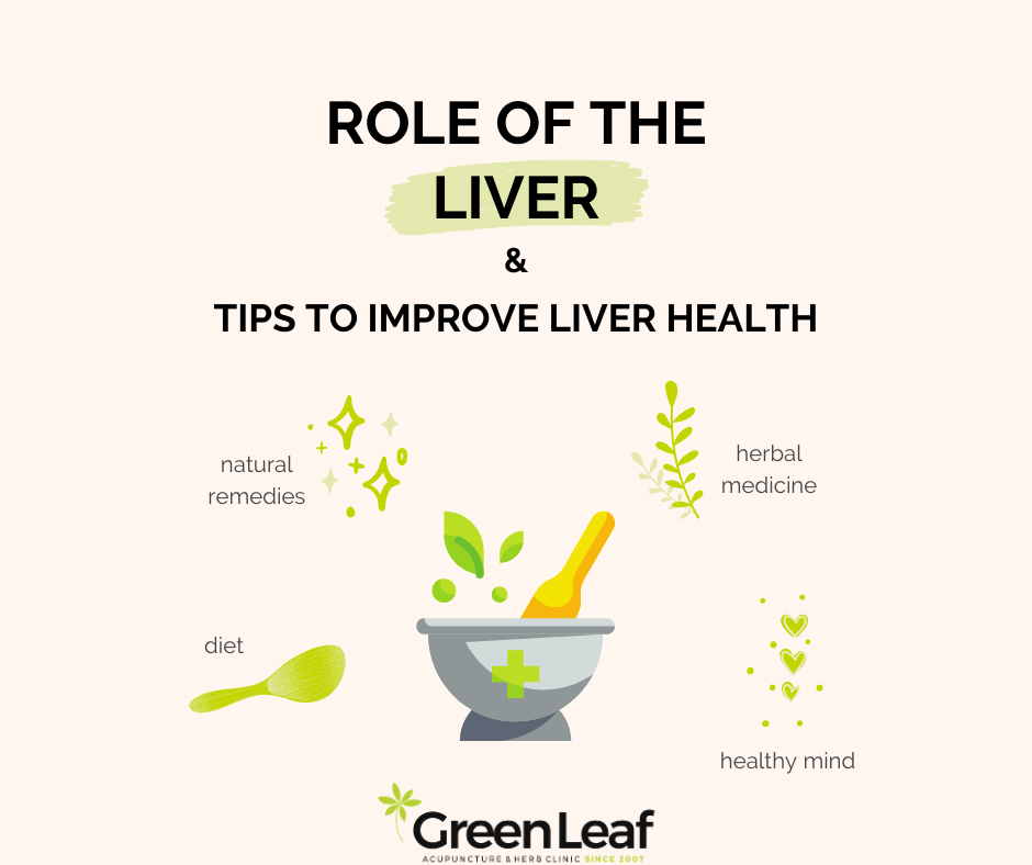 greenleaf clinic, acupuncture, herbal medicine, liver health